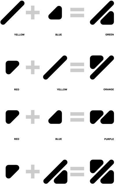 Grafous :: Diseño Gráfico Social :: Colores para daltónicos