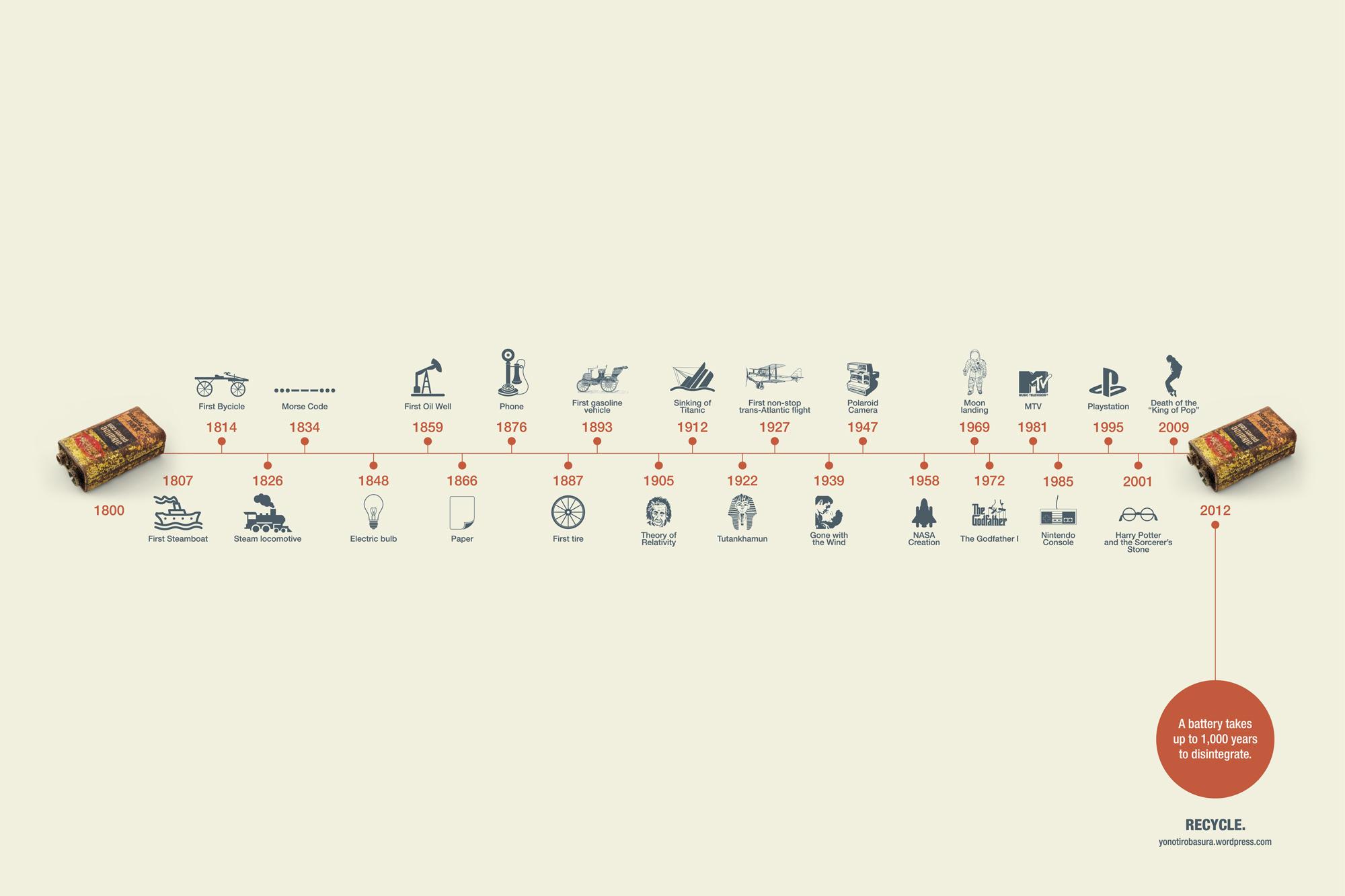 Grafous :: Diseño gráfico para la sostenibilidad :: Contaminación :: Lata de refresco